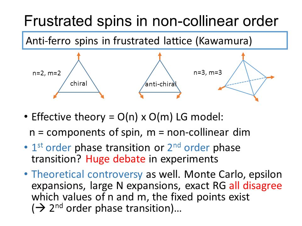 Frustrated spins in non-collinear order