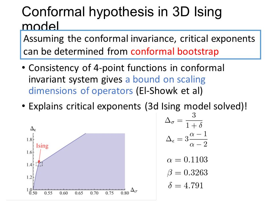 Conformal hypothesis in 3D Ising model