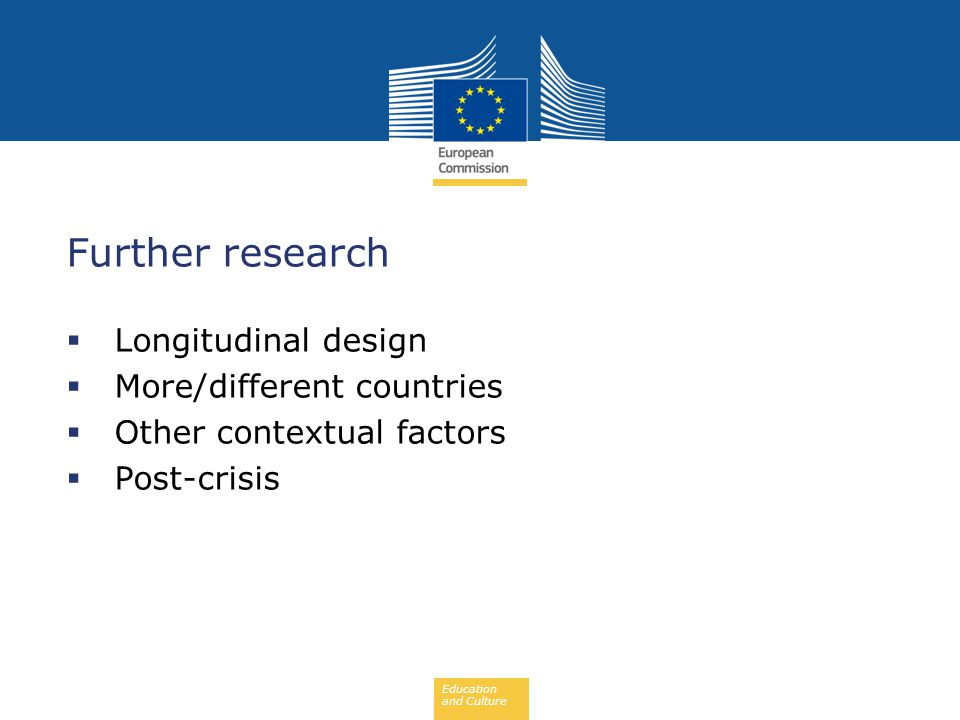 Further research Longitudinal design More/different countries