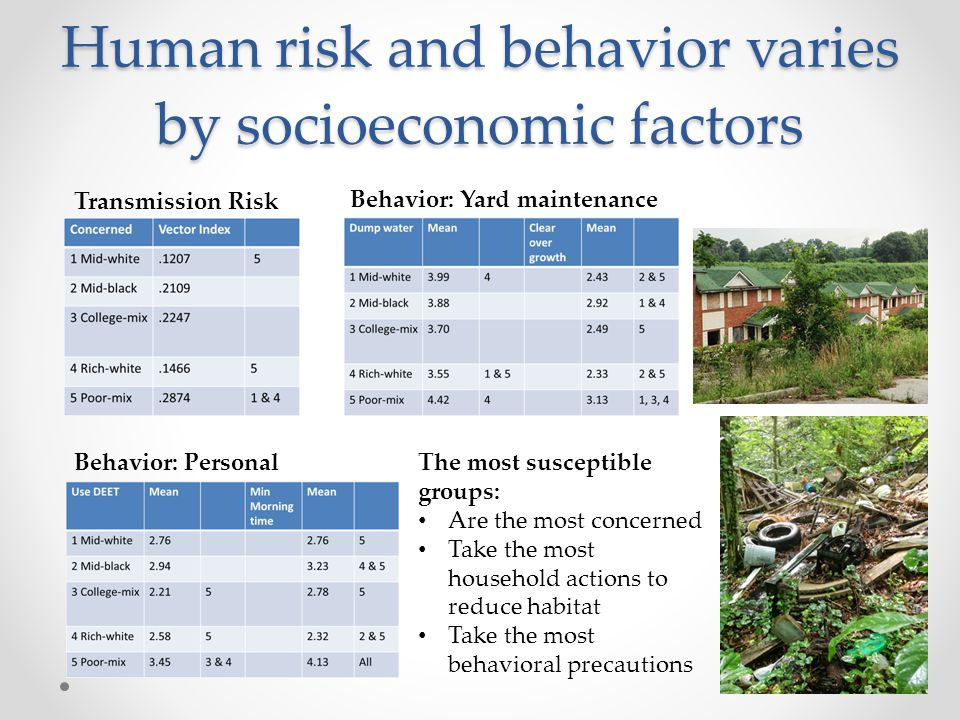 Human risk and behavior varies by socioeconomic factors