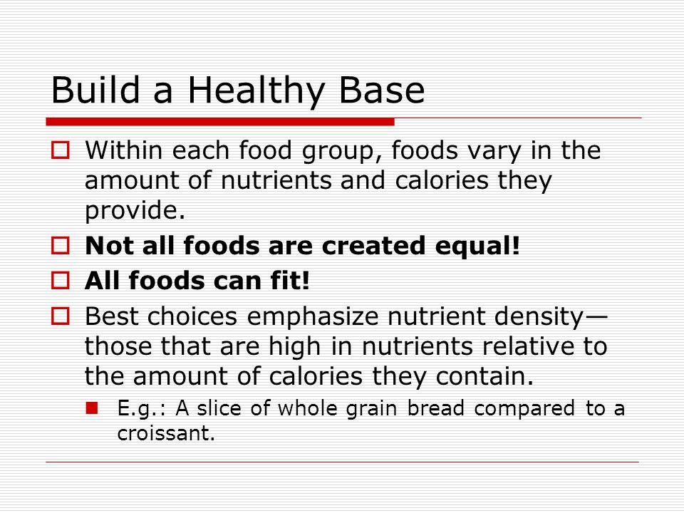 Nutrition Knr Ppt Download
