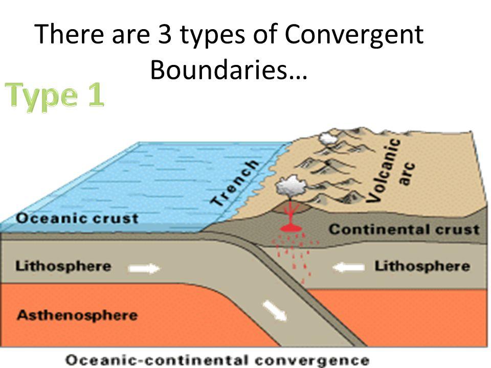 Convergent Boundaries Diagram Complete Wiring Diagrams