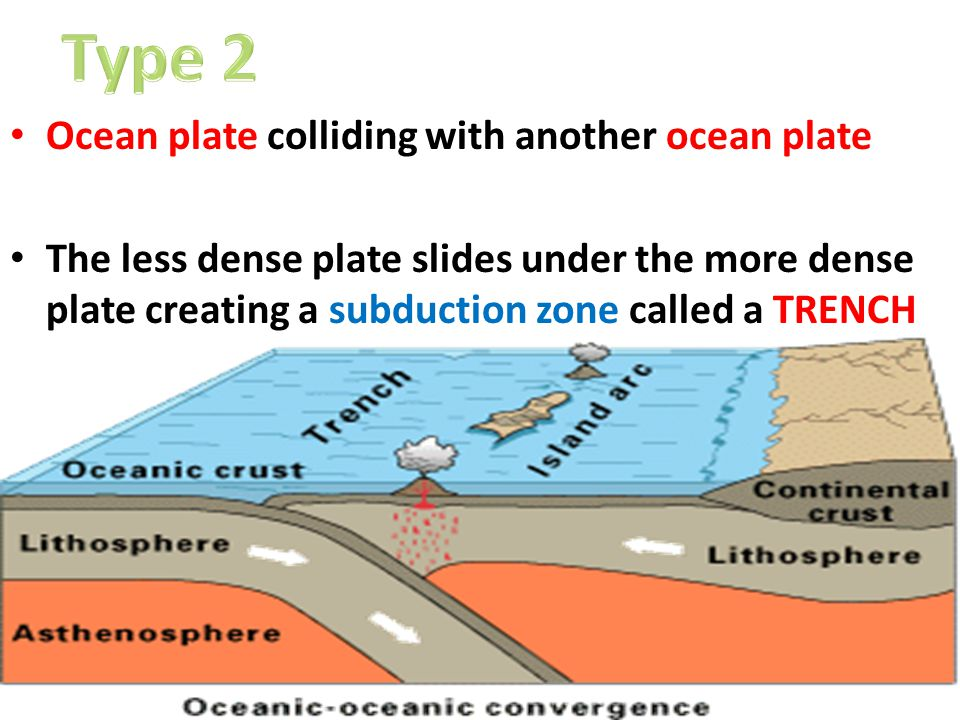 an understanding of the theory of plate tectonics Understanding plate tectonics - chapter summary this chapter covers the essential topics related to plate tectonics students can learn about the theories of plate tectonics and continental drift.