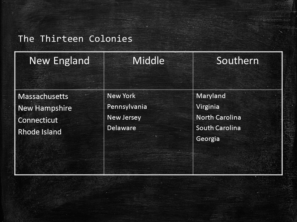 compare the settlements of virginia and massachusetts