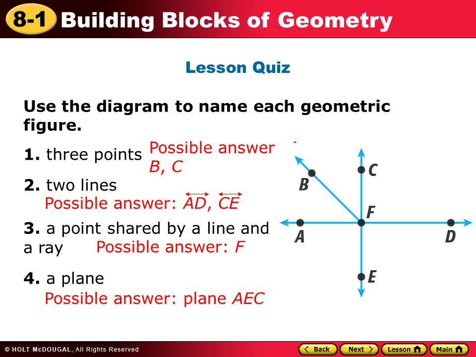 Learn to describe figures by using the terms of geometry ppt lesson quiz use the diagram to name each geometric figure 1 three points ccuart Choice Image