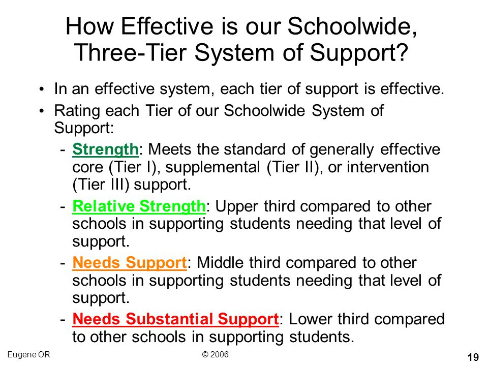 How Effective is our Schoolwide, Three-Tier System of Support