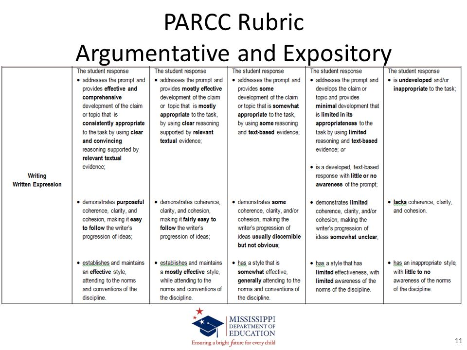 rubric for argumentative essay