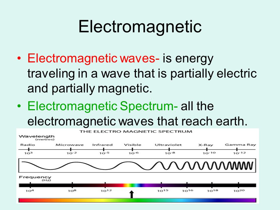 Electromagnetic Electromagnetic waves- is energy traveling in a wave that is partially electric and partially magnetic.