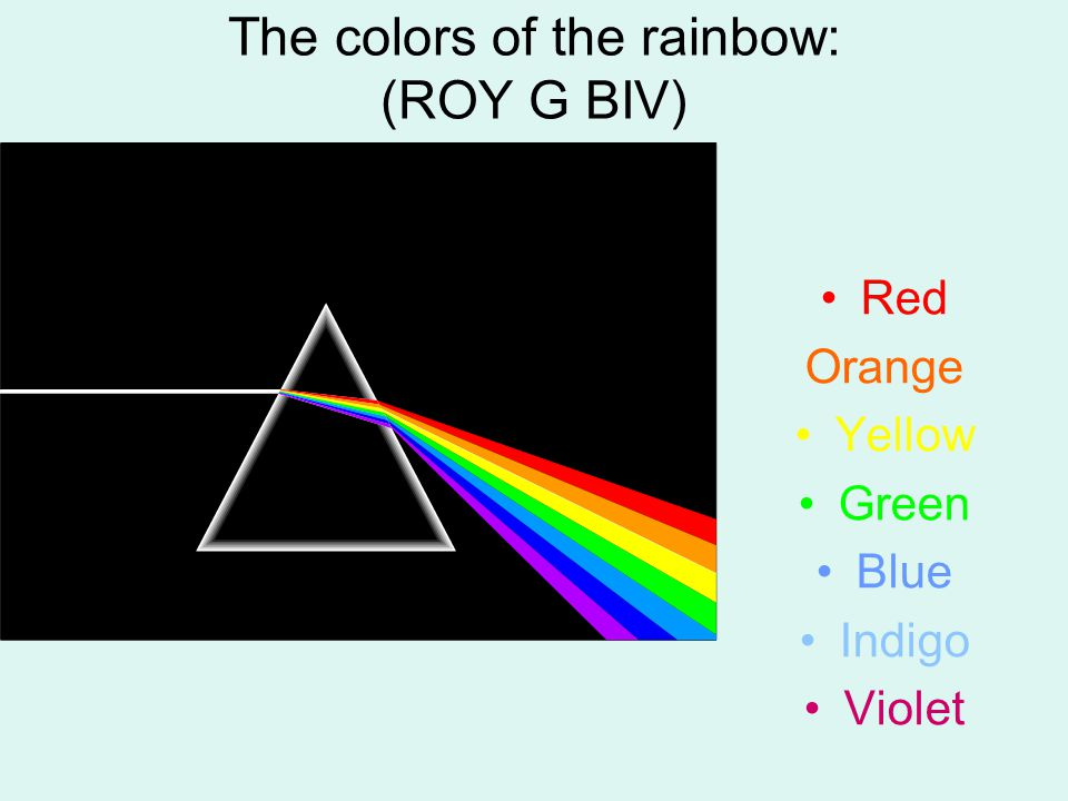 The colors of the rainbow: (ROY G BIV)