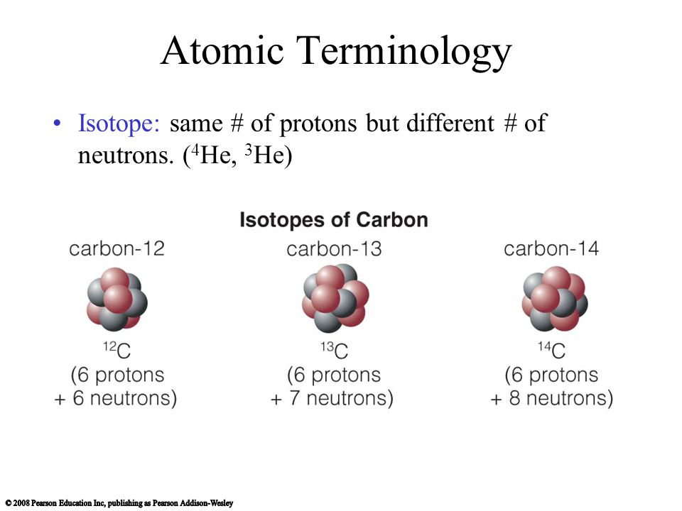 Atomic Terminology Isotope: same # of protons but different # of neutrons. (4He, 3He)