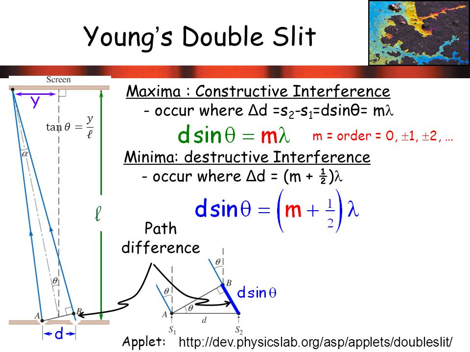 Young's Double Slit l Maxima : Constructive Interference