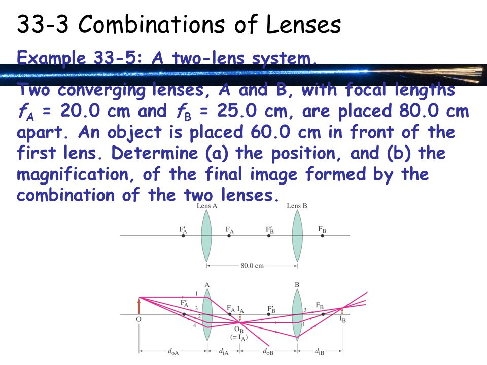 33-3 Combinations of Lenses