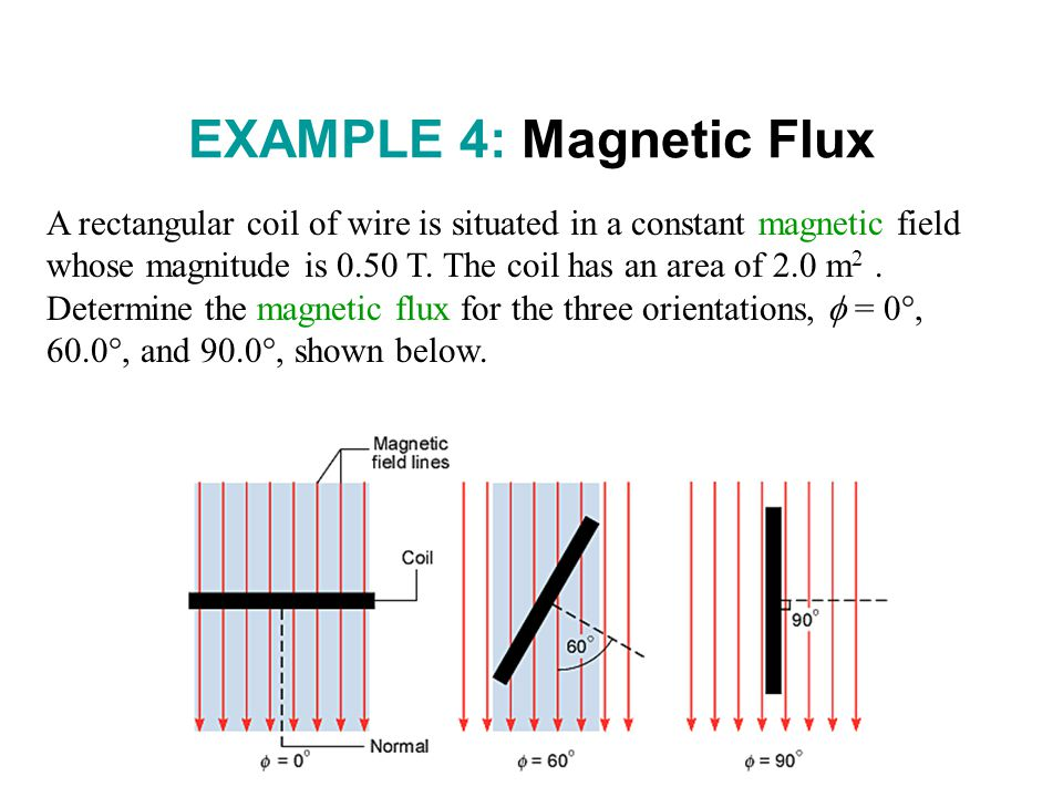 EXAMPLE 4: Magnetic Flux