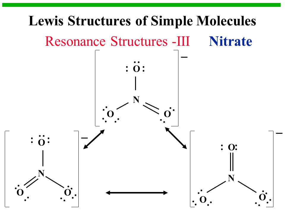 Lewis Structures of Simple Molecules