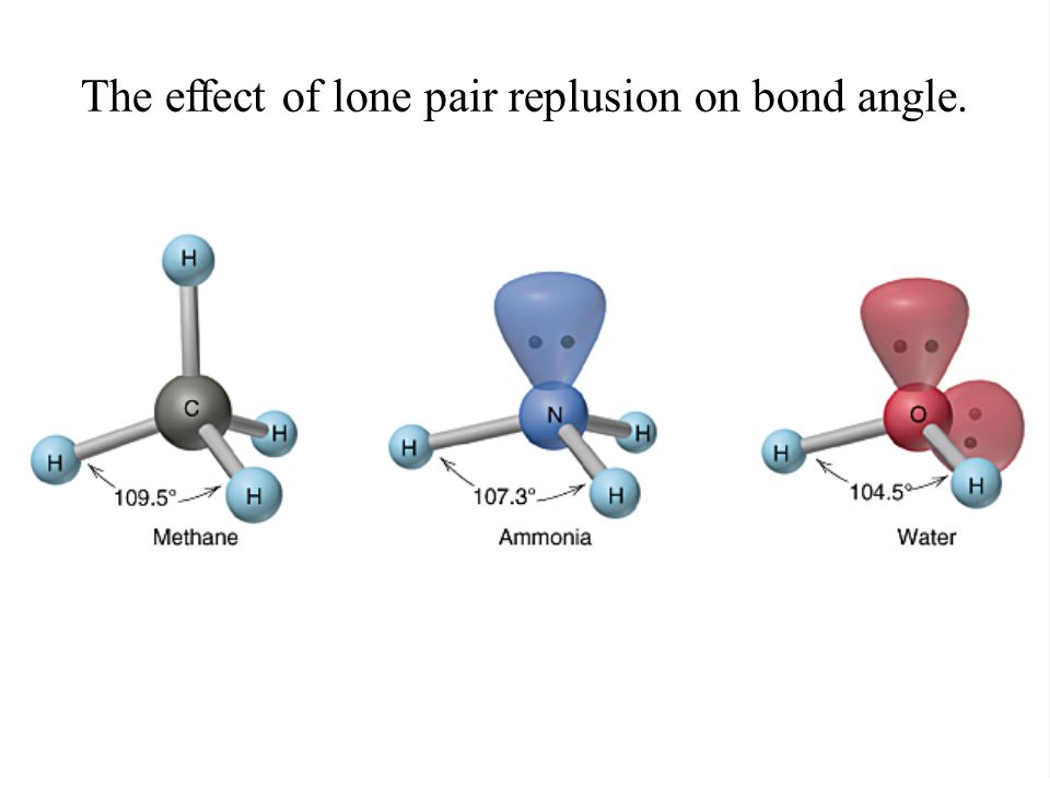 The effect of lone pair replusion on bond angle.