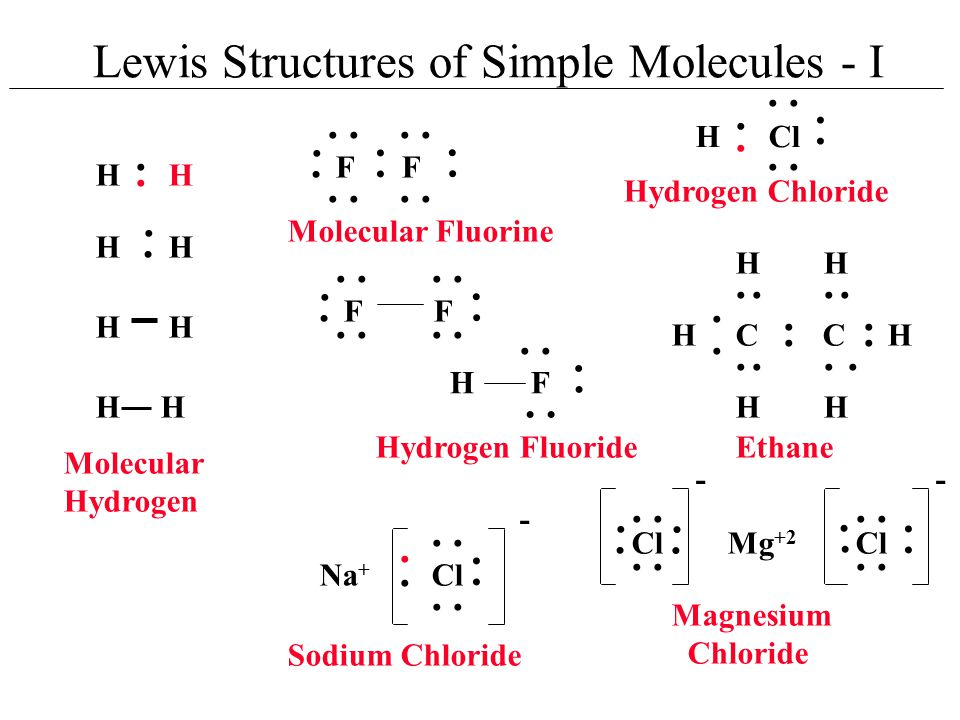 Lewis Structures of Simple Molecules - I