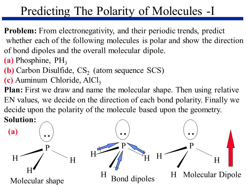 Predicting The Polarity of Molecules -I