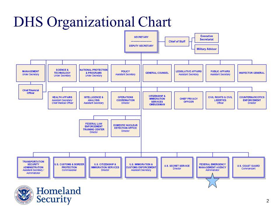 2 Dhs Organizational Chart