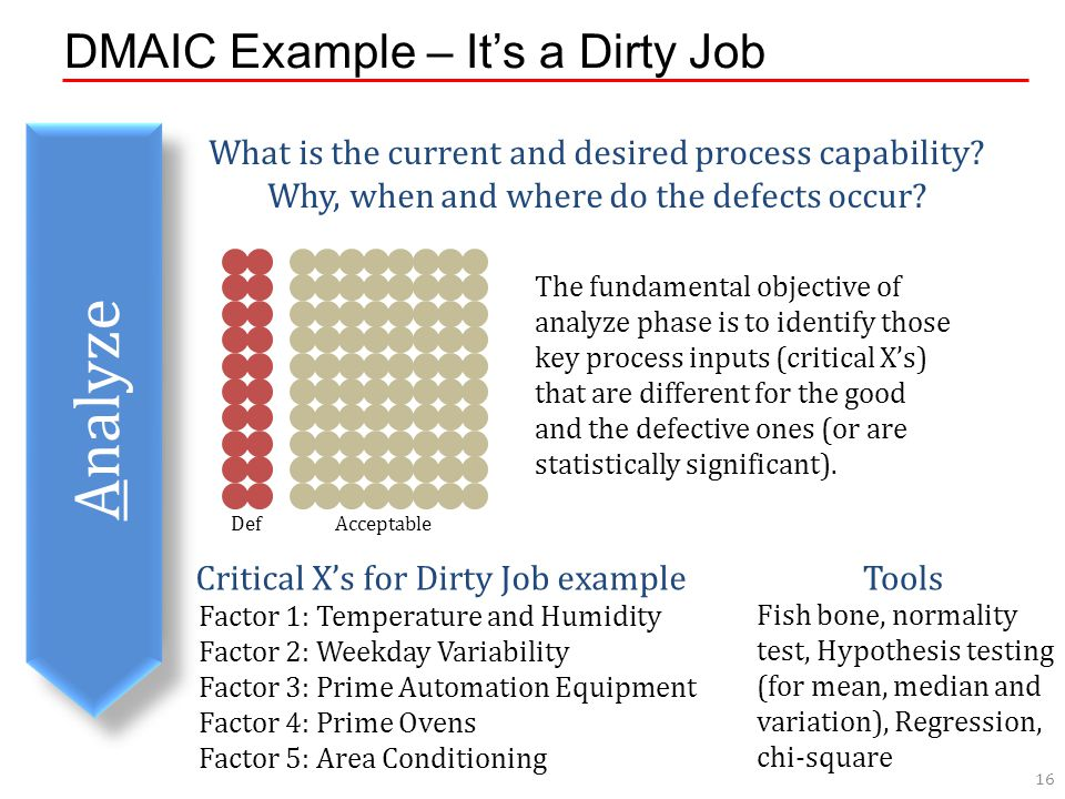 six sigma it s a dirty job ppt download