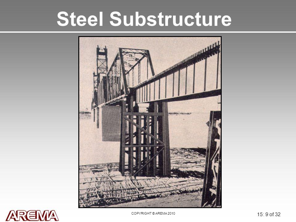 Module 15: Railway Structures - ppt video online download