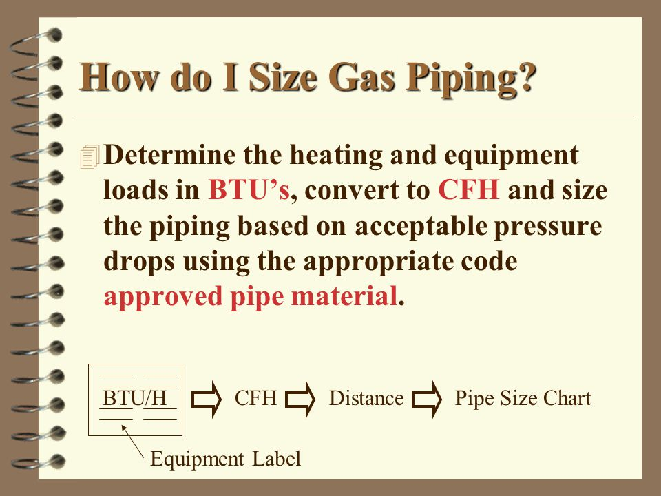 Natural Gas Propane Butane Ppt Download