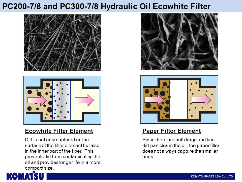 Komatsu Genuine Hydraulic Filters - ppt download