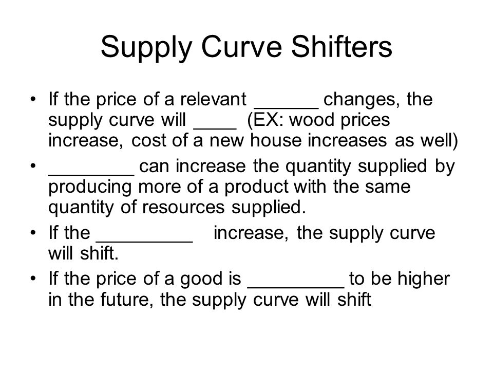 Supply Curve Shifters