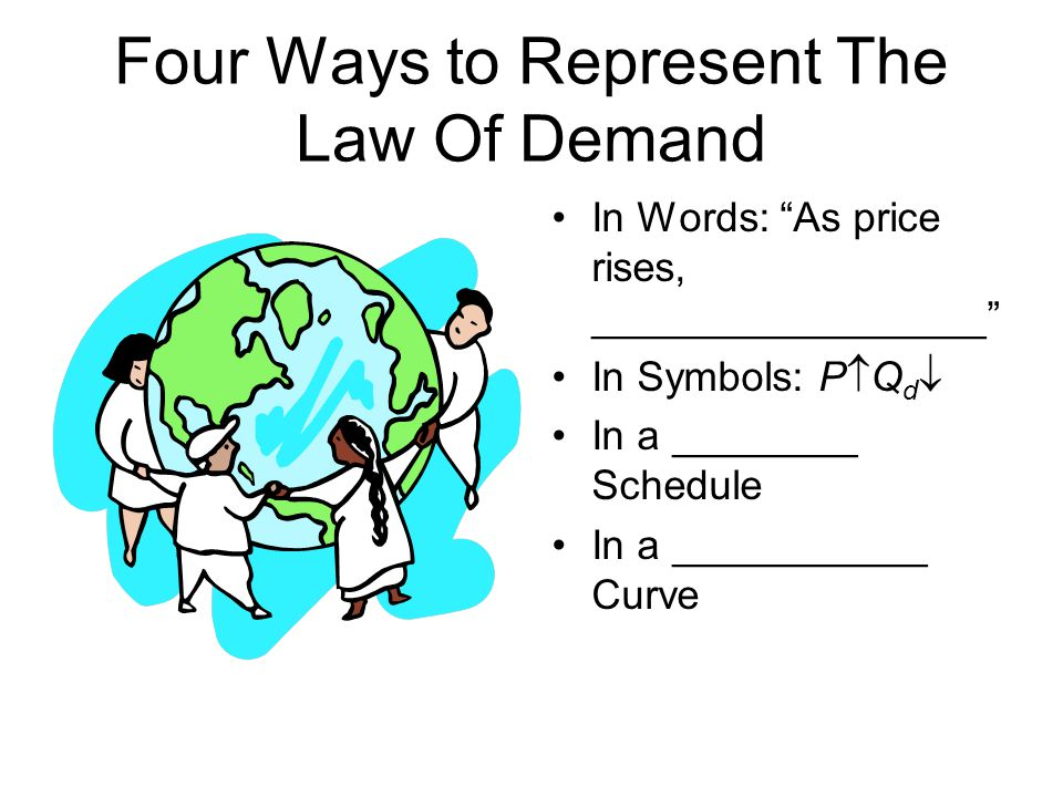 Four Ways to Represent The Law Of Demand
