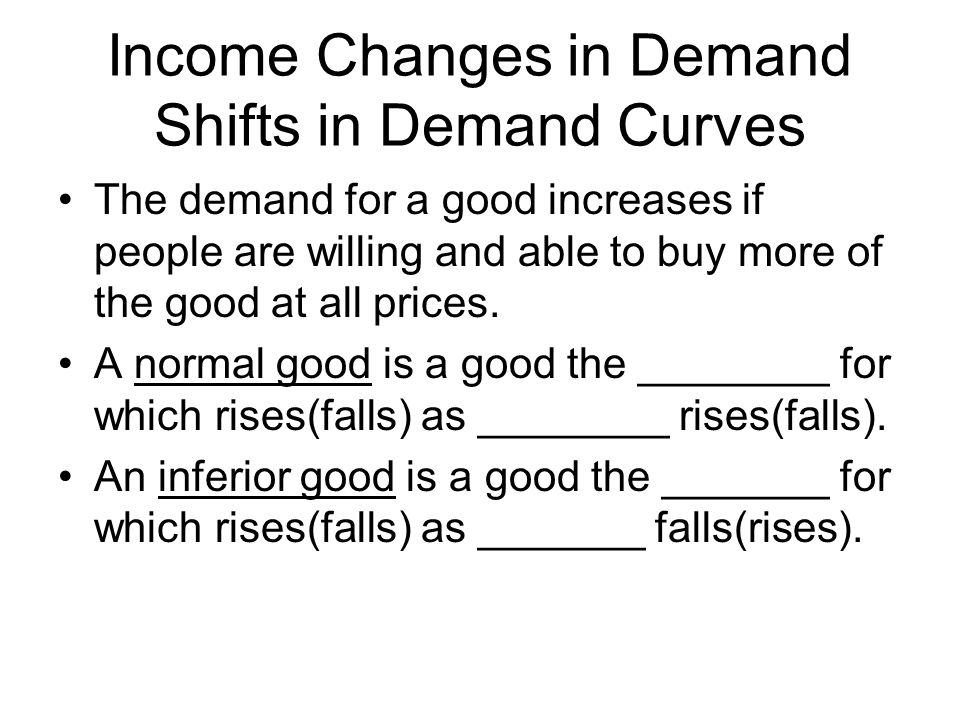 Income Changes in Demand Shifts in Demand Curves