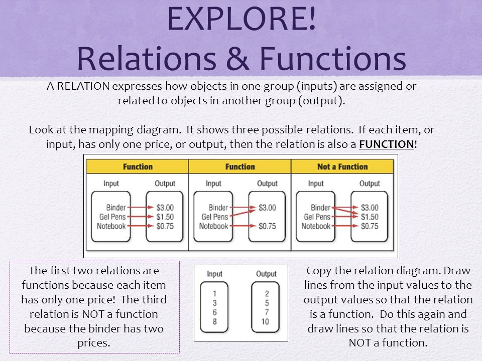 For A Linear Function Mapping Diagram Diy Wiring Diagrams