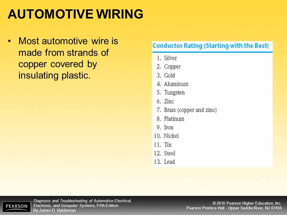 objectives after studying chapter 10, the reader should be  ase test preparation wires connectors wiring diagrams #9