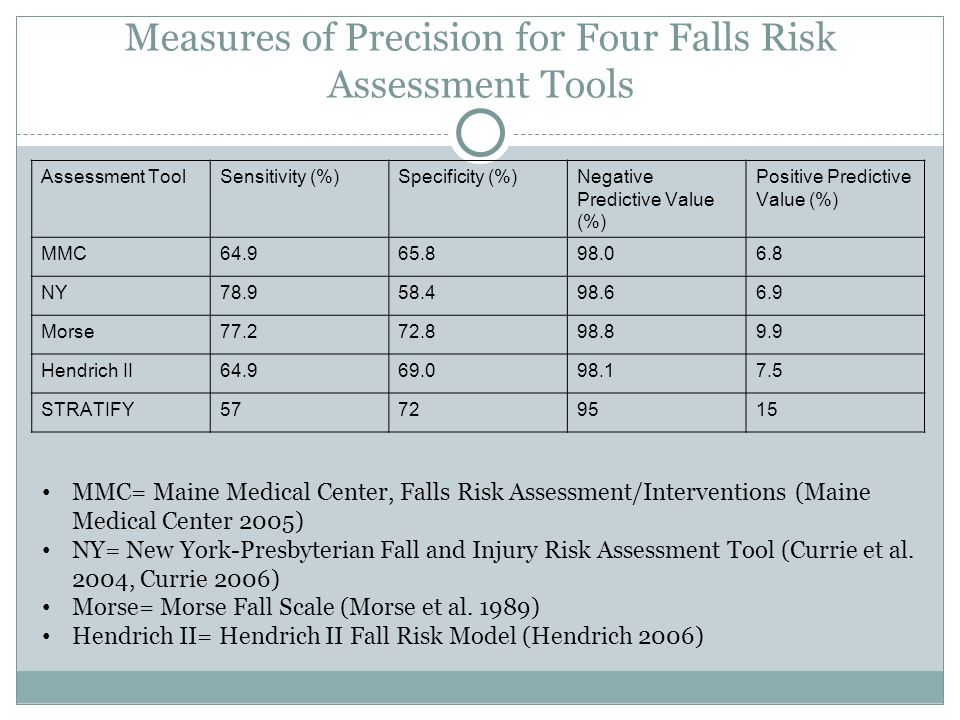Falling in Older Adults: Evidence, Best Practices, and Management