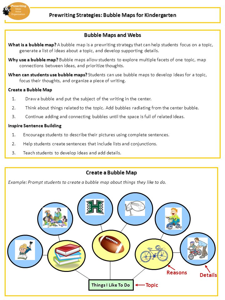 Prewriting Strategies Brainstorming For Kindergarten