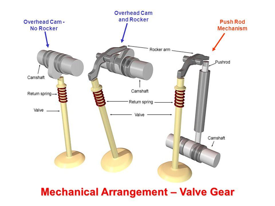 mechanical arrangement