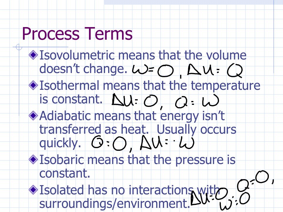 Process Terms Isovolumetric means that the volume doesn't change.
