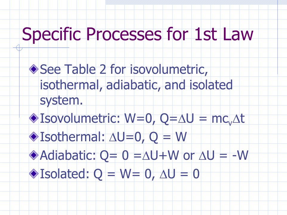 Specific Processes for 1st Law