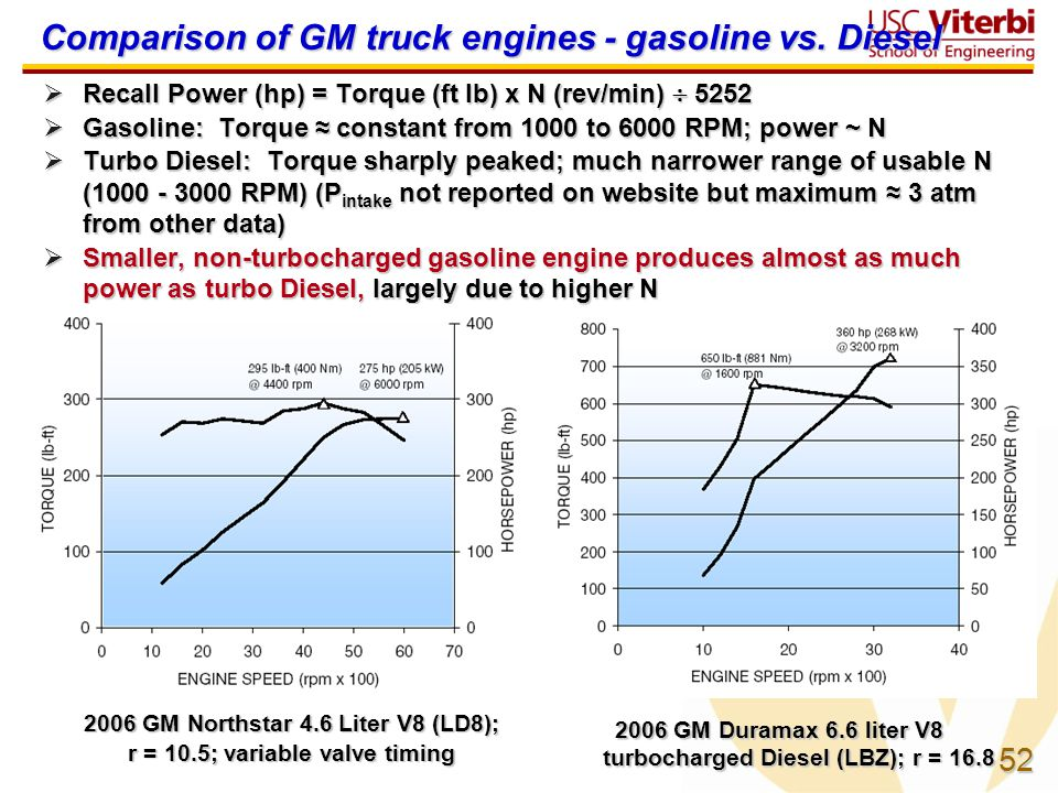 comparison of gm truck engines - gasoline vs  diesel