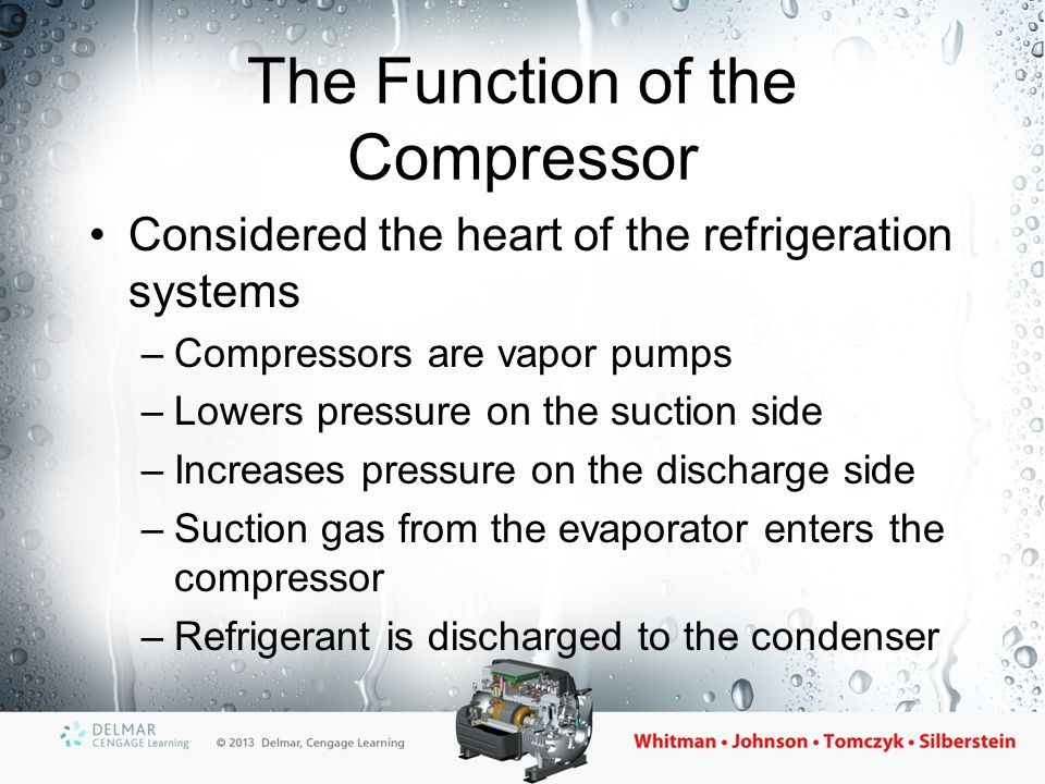 The Function of the Compressor