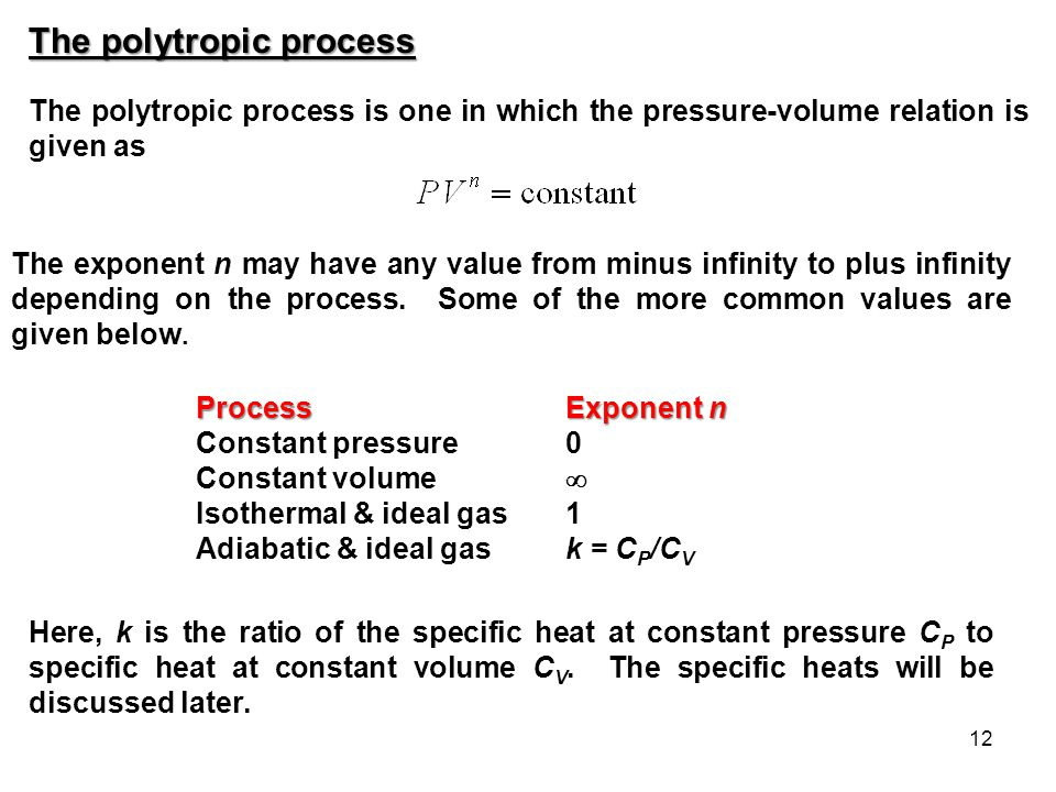 what is polytropic process