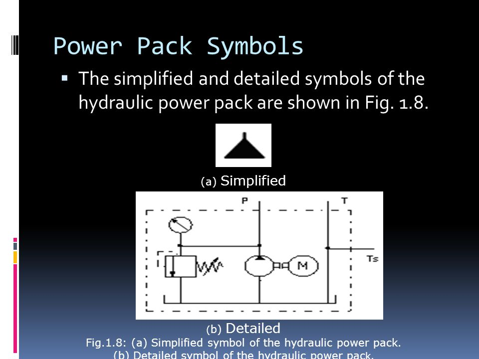 Basic Hydraulics and Pneumatics - ppt video online download