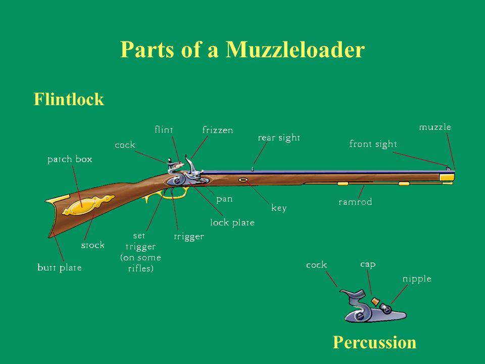 black powder firearms. - ppt download  slideplayer