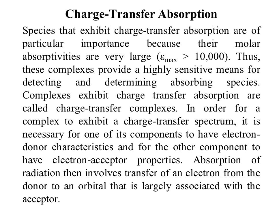 Charge-Transfer Absorption