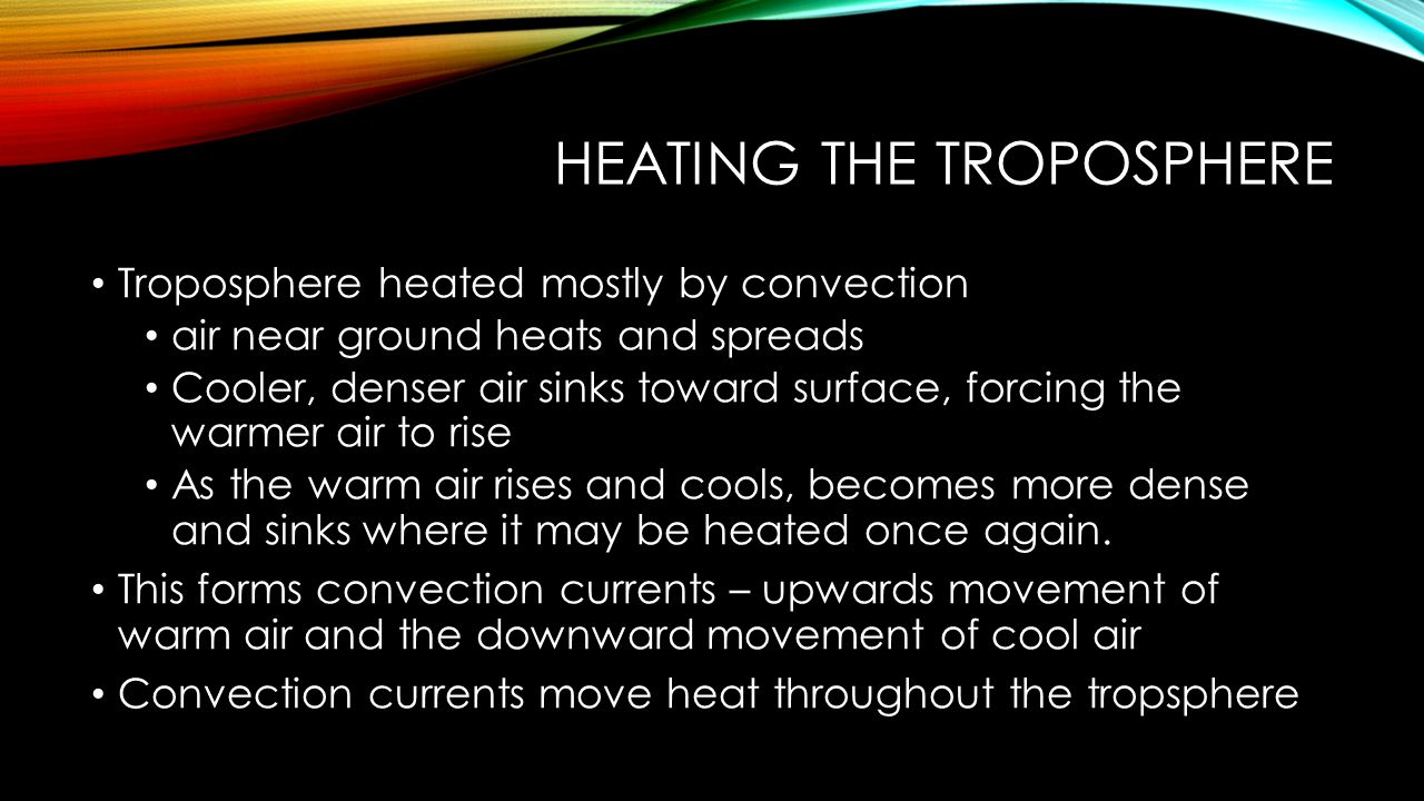 Heating the troposphere