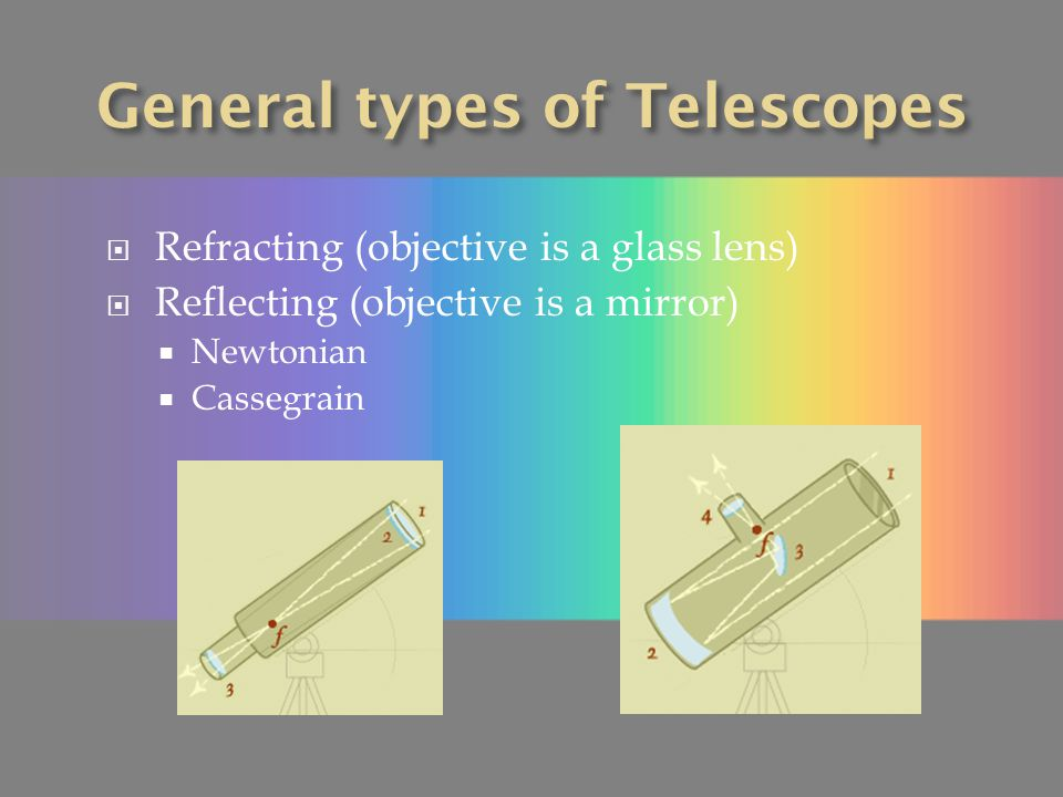General types of Telescopes