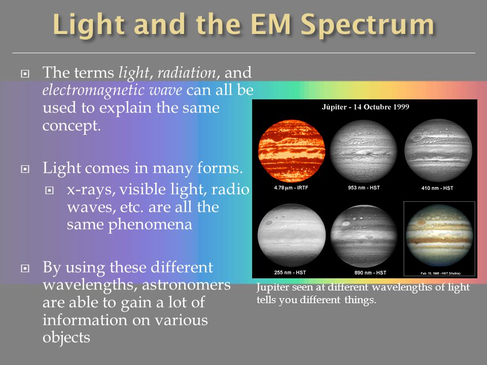 Light and the EM Spectrum