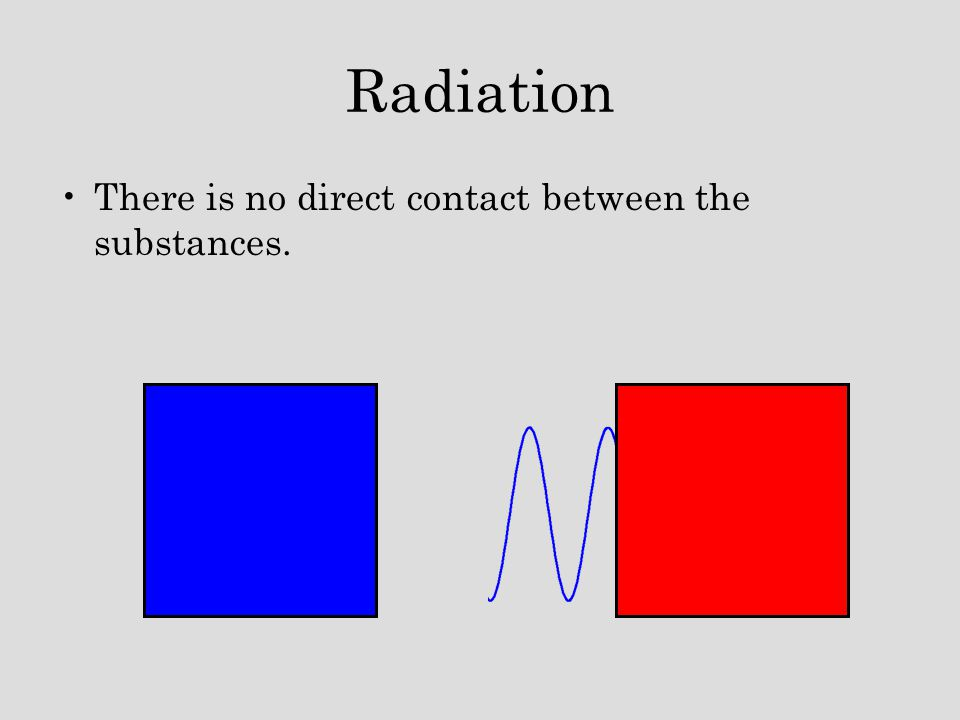 Radiation There is no direct contact between the substances.