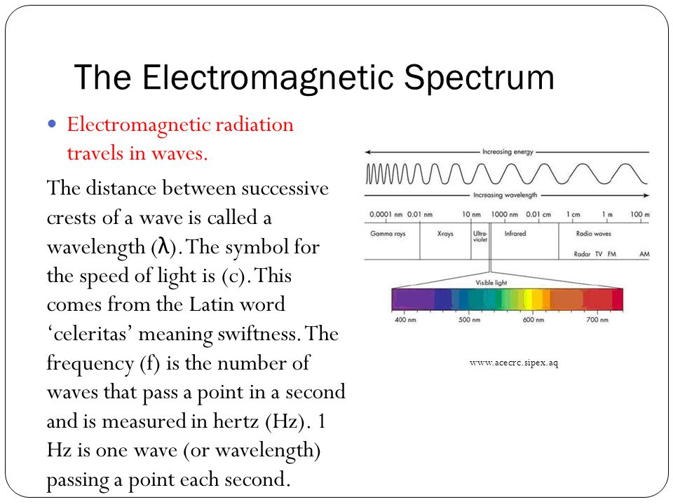 Communication Topic 2: The Electromagnetic Spectrum - ppt