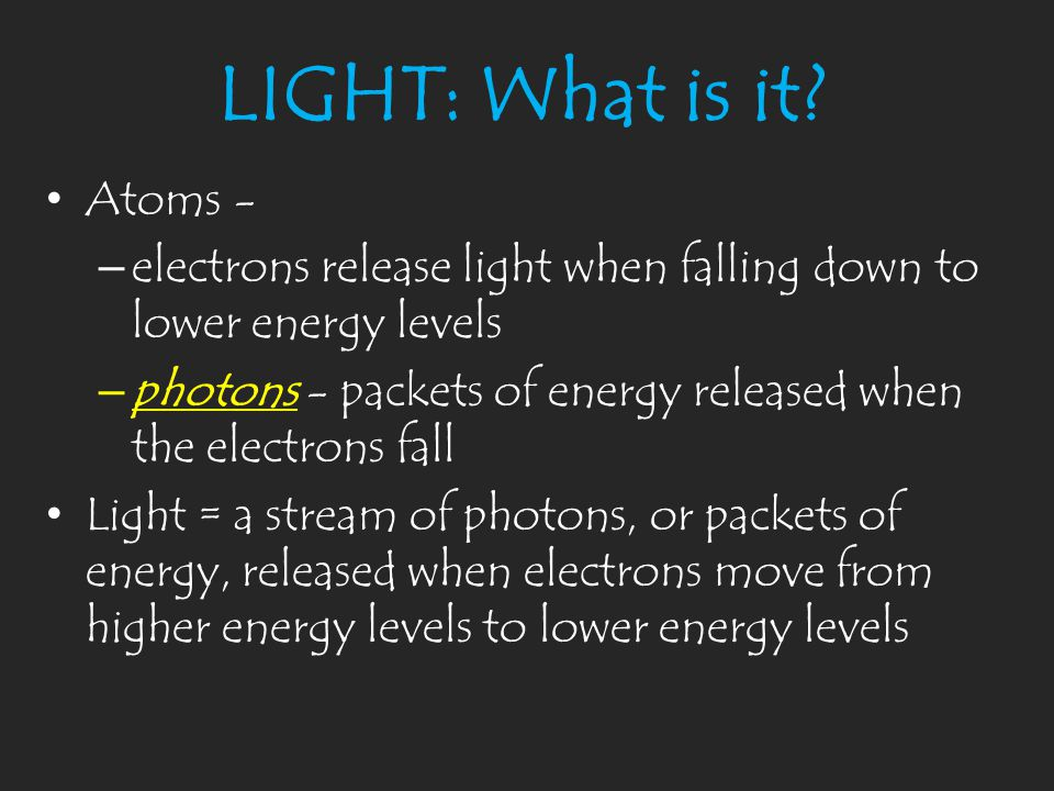 LIGHT: What is it Atoms -