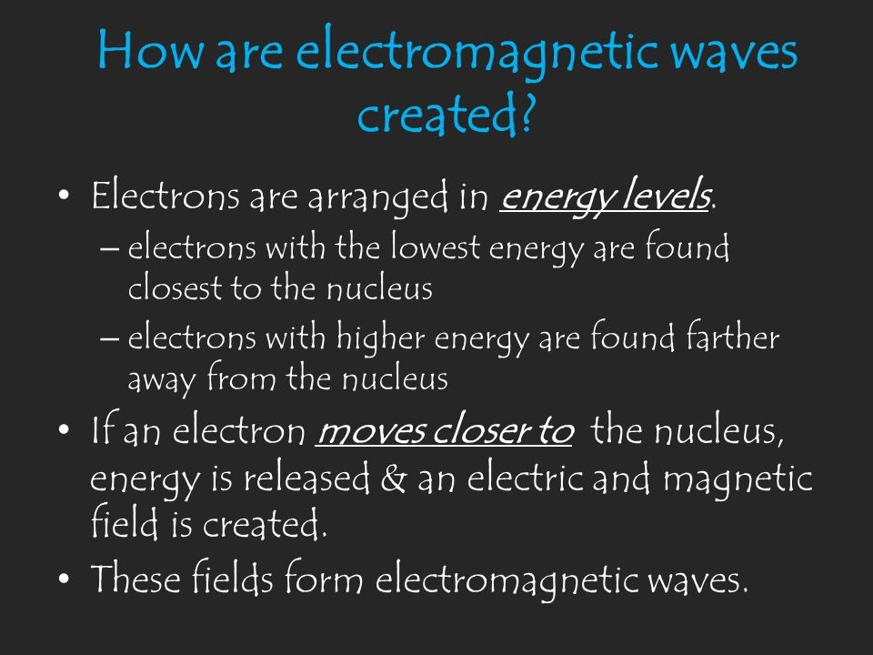 How are electromagnetic waves created