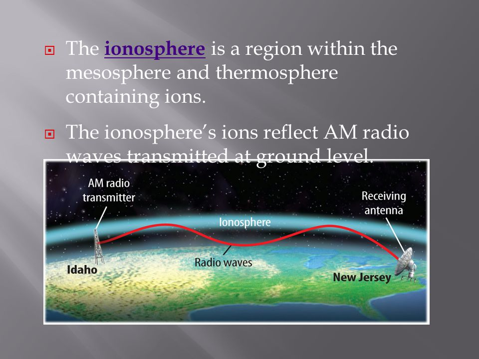 The ionosphere is a region within the mesosphere and thermosphere containing ions.